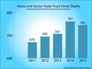 Truck-Graph-300x227